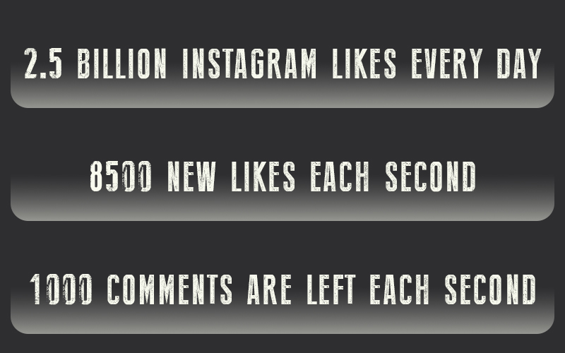 Instagram Facts 1